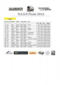 Ergebnisliste Freeski